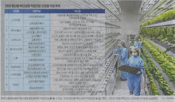 [한국고용정보원] '2020 청년층 국가 혁신성장 8대 분야 및 스마트팜컨설던트 등 17개 유망 직업'선정